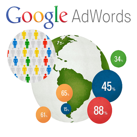 how to choose keywords for google adwords
